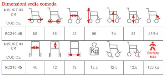 Sedia comoda wc su 4 ruote 45 cm - Dimensioni sedia ...